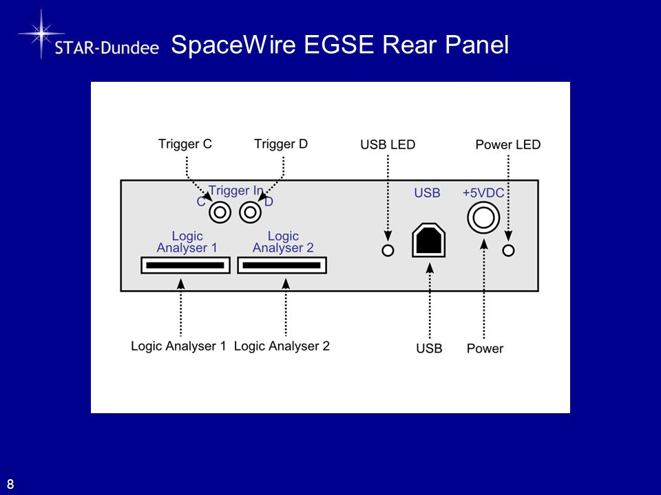 SpaceWire EGSE Rear Panel 8