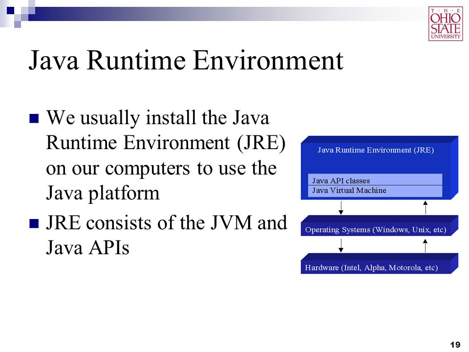Java Runtime Environment 19 We usually install the Java Runtime Environment (JRE) on our computers to use the Java platform JRE consists of the JVM and Java APIs