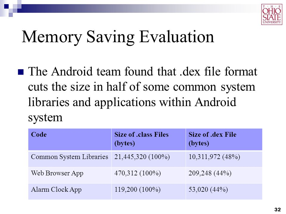 Memory Saving Evaluation The Android team found that.dex file format cuts the size in half of some common system libraries and applications within Android system 32 CodeSize of.class Files (bytes) Size of.dex File (bytes) Common System Libraries21,445,320 (100%)10,311,972 (48%) Web Browser App470,312 (100%)209,248 (44%) Alarm Clock App119,200 (100%)53,020 (44%)