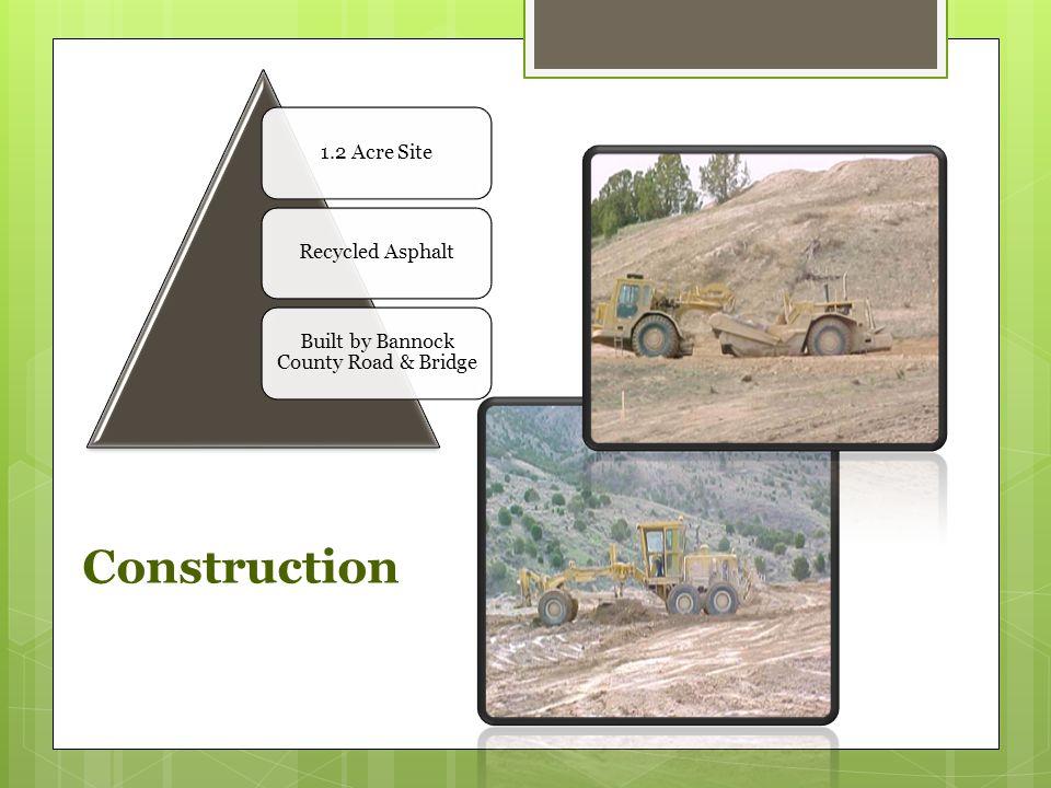 1.2 Acre Site Recycled Asphalt Built by Bannock County Road & Bridge Construction