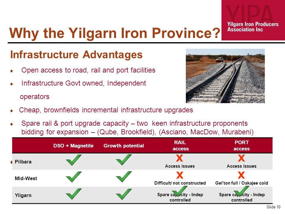 Why the Yilgarn Iron Province.