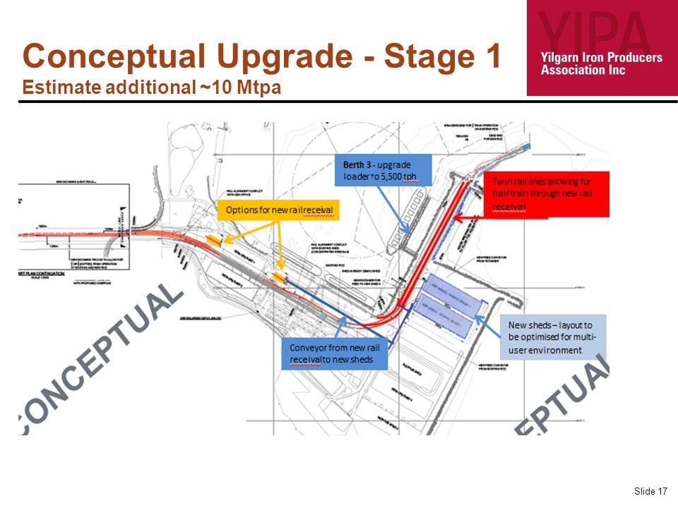 Conceptual Upgrade - Stage 1 Estimate additional ~10 Mtpa Slide 17