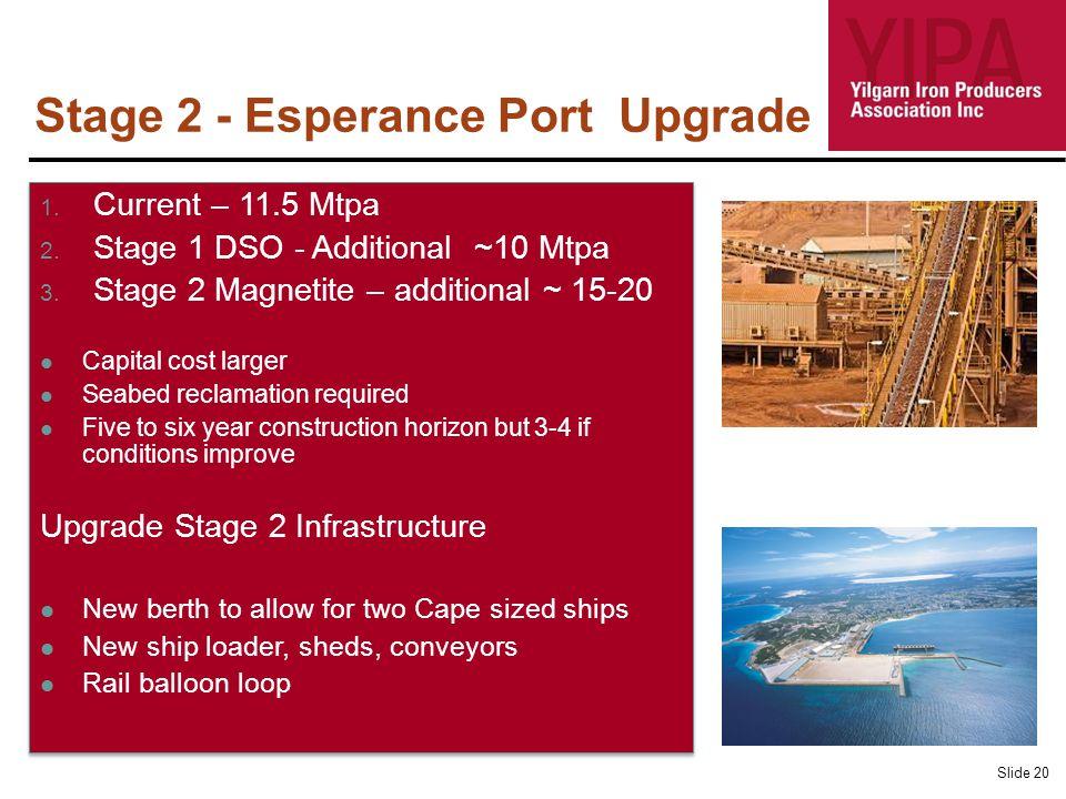 Stage 2 - Esperance Port Upgrade Slide 20 1. Current – 11.5 Mtpa 2.