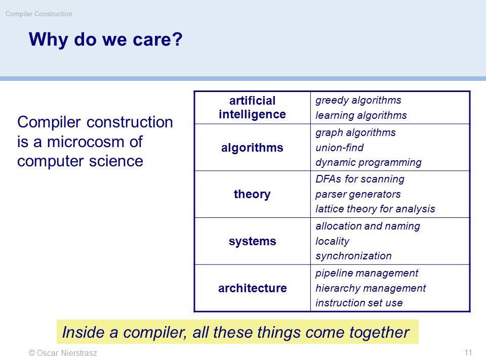 © Oscar Nierstrasz Compiler Construction Why do we care? artificial intelligence greedy algorithms learning algorithms algorithms graph algorithms uni