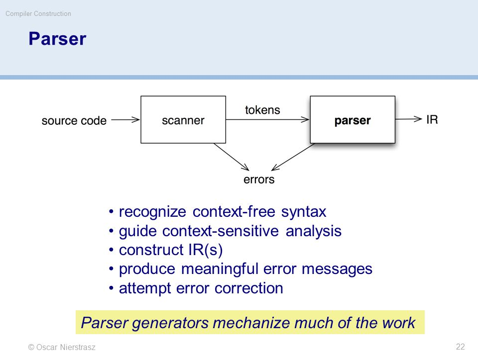 © Oscar Nierstrasz Compiler Construction Parser recognize context-free syntax guide context-sensitive analysis construct IR(s) produce meaningful erro