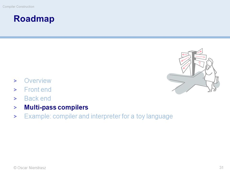 © Oscar Nierstrasz Compiler Construction Roadmap  Overview  Front end  Back end  Multi-pass compilers  Example: compiler and interpreter for a toy language 31