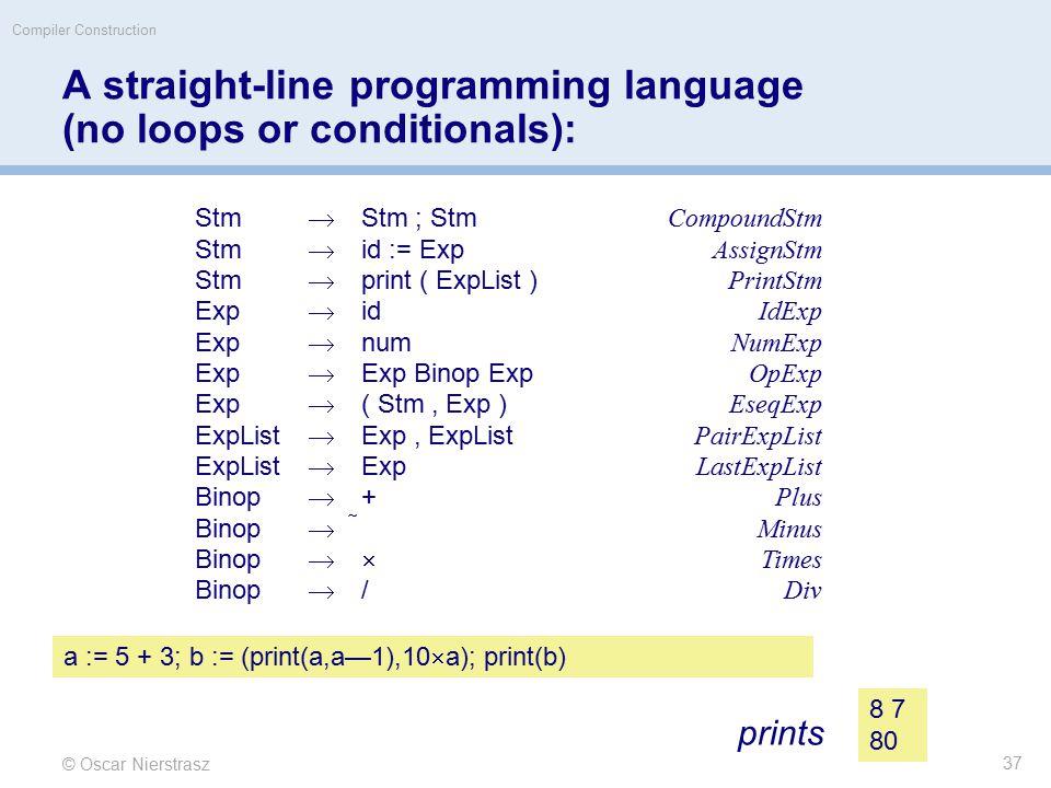 © Oscar Nierstrasz Compiler Construction A straight-line programming language (no loops or conditionals): Stm  Stm ; Stm CompoundStm Stm  id := Exp AssignStm Stm  print ( ExpList ) PrintStm Exp  id IdExp Exp  num NumExp Exp  Exp Binop Exp OpExp Exp  ( Stm, Exp ) EseqExp ExpList  Exp, ExpList PairExpList ExpList  Exp LastExpList Binop  + Plus Binop   Minus Binop  Times Binop  / Div a := 5 + 3; b := (print(a,a—1),10  a); print(b) prints 8 7 80 37