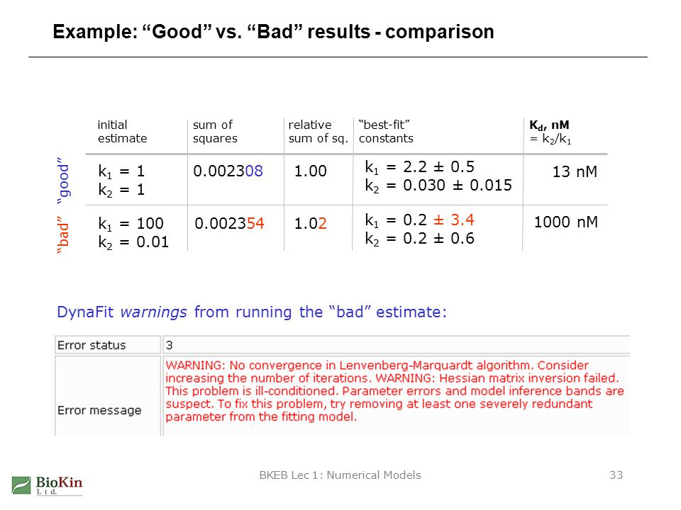 BKEB Lec 1: Numerical Models33 Example: Good vs.