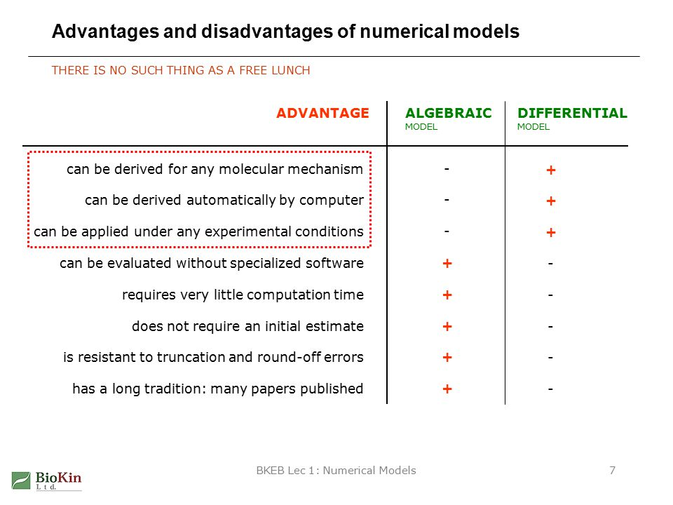 BKEB Lec 1: Numerical Models7 Advantages and disadvantages of numerical models THERE IS NO SUCH THING AS A FREE LUNCH ALGEBRAIC MODEL can be derived for any molecular mechanism can be derived automatically by computer can be applied under any experimental conditions can be evaluated without specialized software requires very little computation time does not require an initial estimate is resistant to truncation and round-off errors has a long tradition: many papers published ---+++++---+++++ ADVANTAGEDIFFERENTIAL MODEL +++-----+++-----