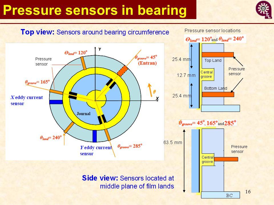 16 Pressure sensors in bearing