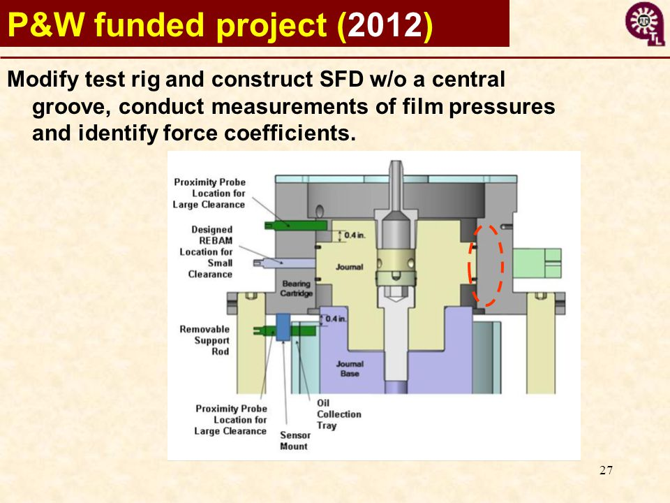 27 P&W funded project (2012) Modify test rig and construct SFD w/o a central groove, conduct measurements of film pressures and identify force coefficients.