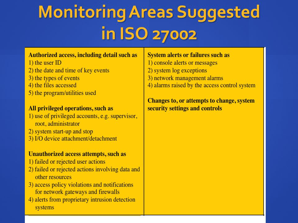 Monitoring Areas Suggested in ISO 27002