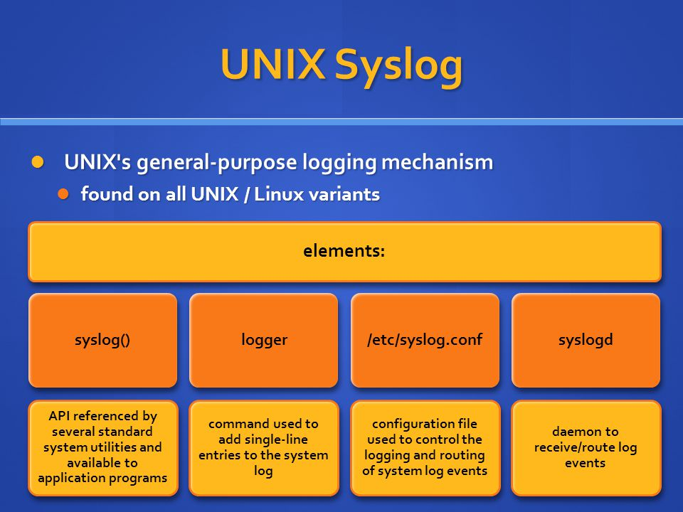 UNIX Syslog elements: syslog() API referenced by several standard system utilities and available to application programs logger command used to add single-line entries to the system log /etc/syslog.conf configuration file used to control the logging and routing of system log events syslogd daemon to receive/route log events UNIX s general-purpose logging mechanism UNIX s general-purpose logging mechanism found on all UNIX / Linux variants found on all UNIX / Linux variants