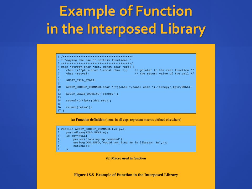 Example of Function in the Interposed Library