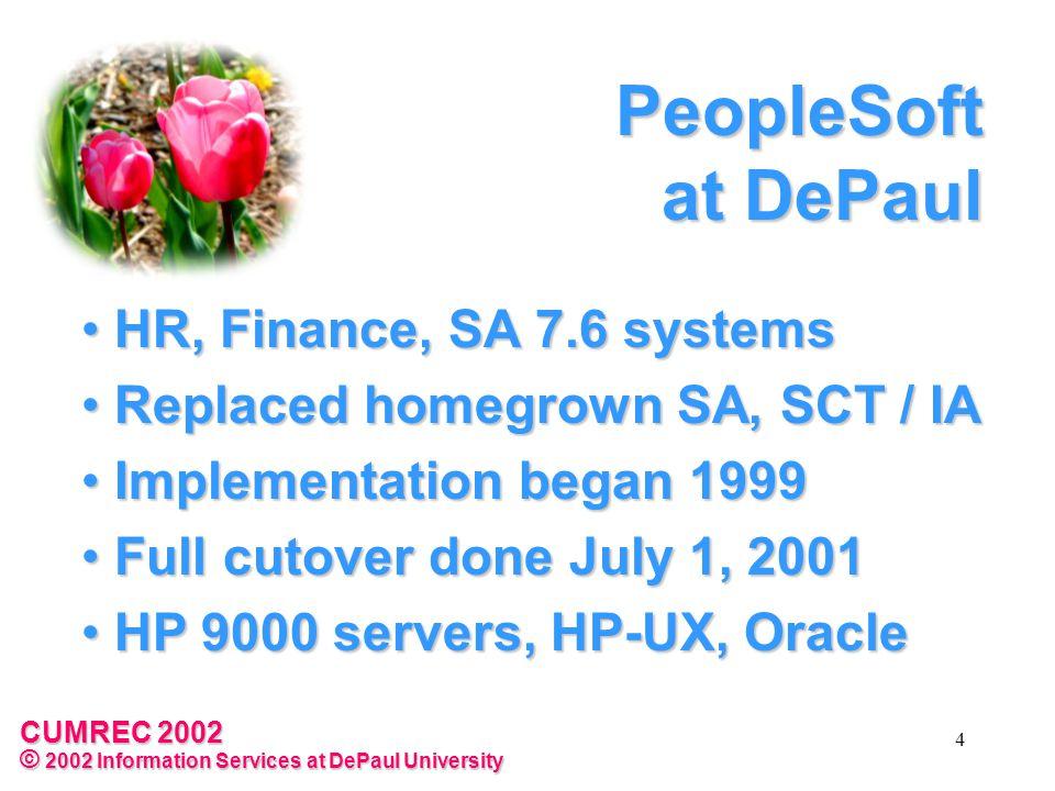 CUMREC 2002 © 2002 Information Services at DePaul University 5 PeopleSoft data loading Student data loaded, 1981 forward.