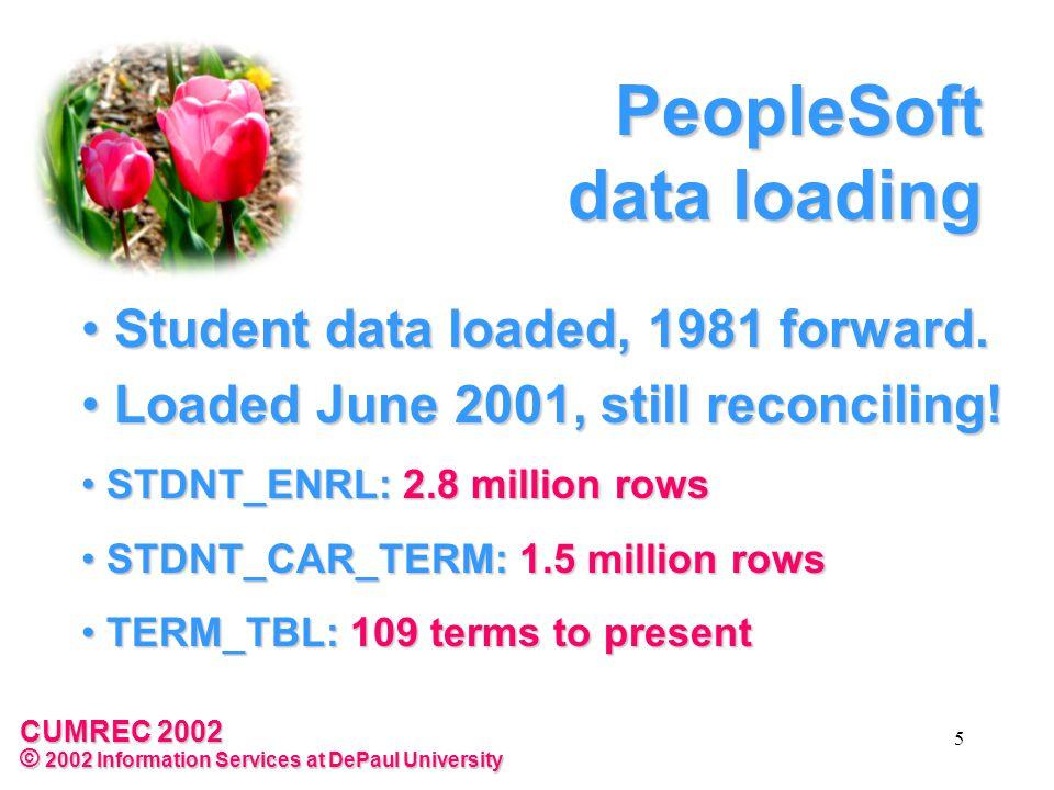 CUMREC 2002 © 2002 Information Services at DePaul University 26 Adhoc student datamart How does it look.