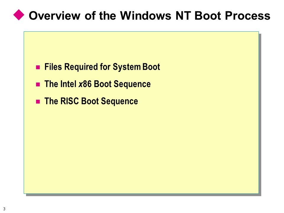 3 Files Required for System Boot The Intel x 86 Boot Sequence The RISC Boot Sequence  Overview of the Windows NT Boot Process