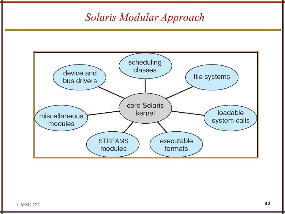 CMSC 421 32 Solaris Modular Approach