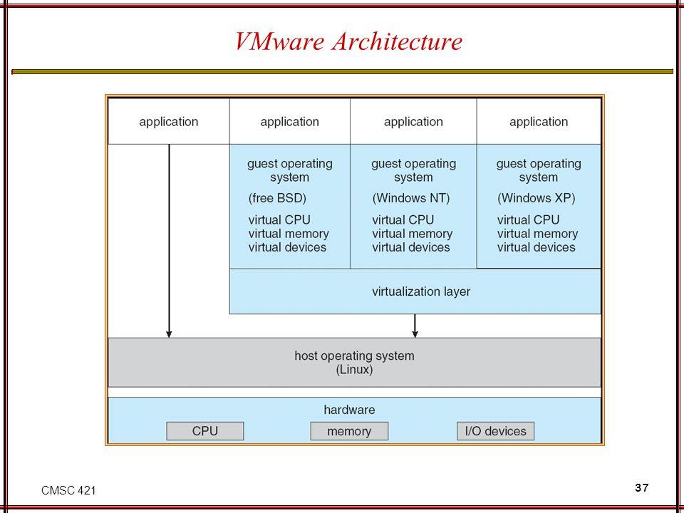 CMSC 421 37 VMware Architecture