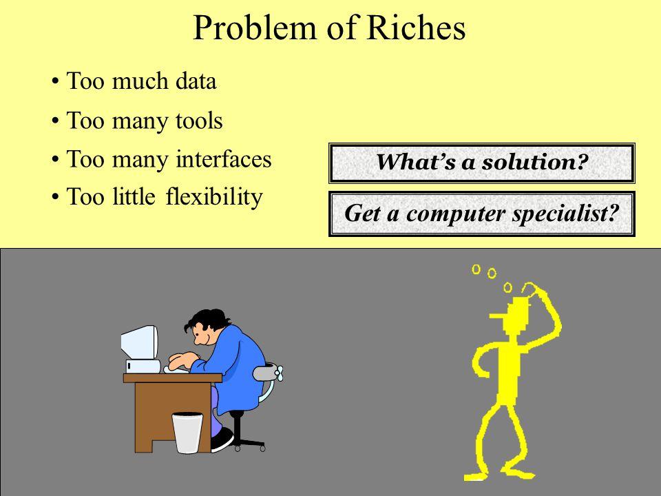 Get a computer specialist.
