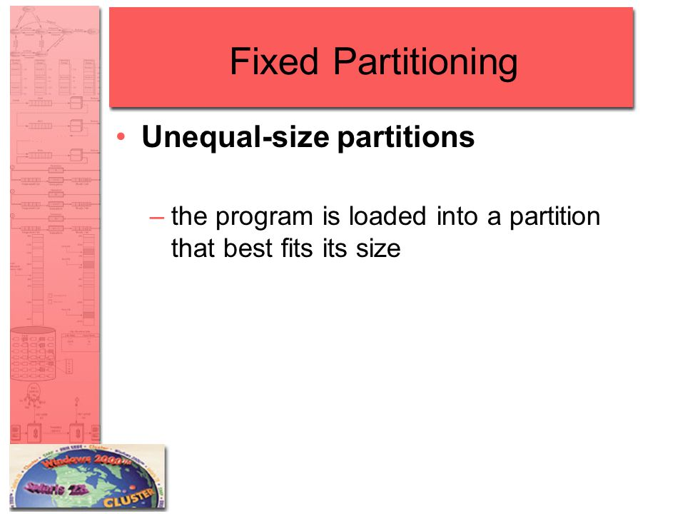 Fixed Partitioning Unequal-size partitions –the program is loaded into a partition that best fits its size
