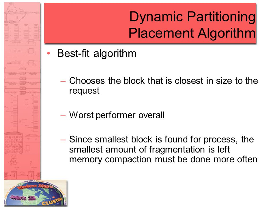 Dynamic Partitioning Placement Algorithm Best-fit algorithm –Chooses the block that is closest in size to the request –Worst performer overall –Since