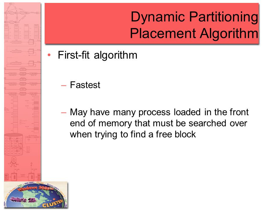Dynamic Partitioning Placement Algorithm First-fit algorithm –Fastest –May have many process loaded in the front end of memory that must be searched o