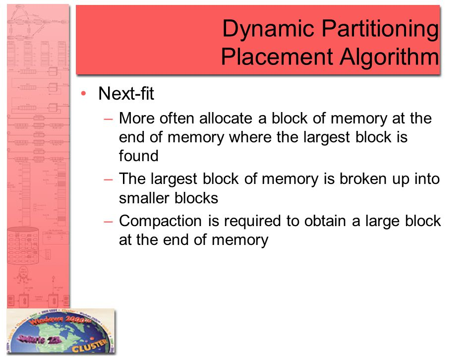 Dynamic Partitioning Placement Algorithm Next-fit –More often allocate a block of memory at the end of memory where the largest block is found –The la