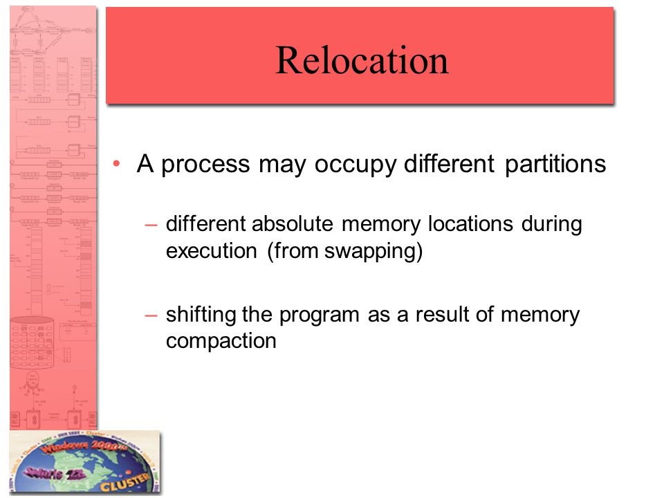 Relocation A process may occupy different partitions –different absolute memory locations during execution (from swapping) –shifting the program as a