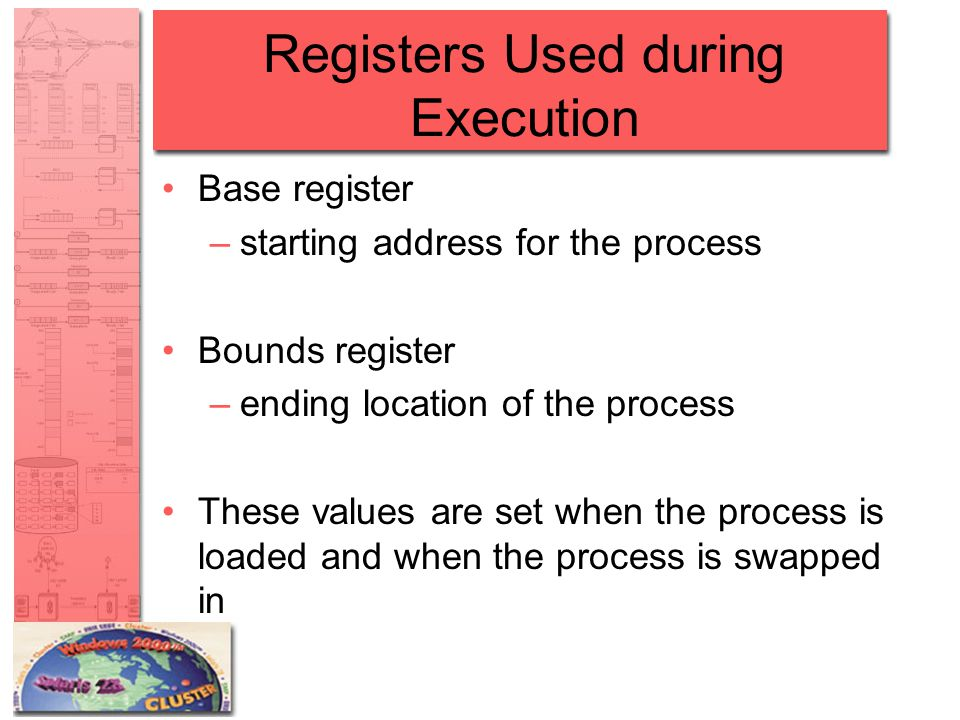 Registers Used during Execution Base register –starting address for the process Bounds register –ending location of the process These values are set w