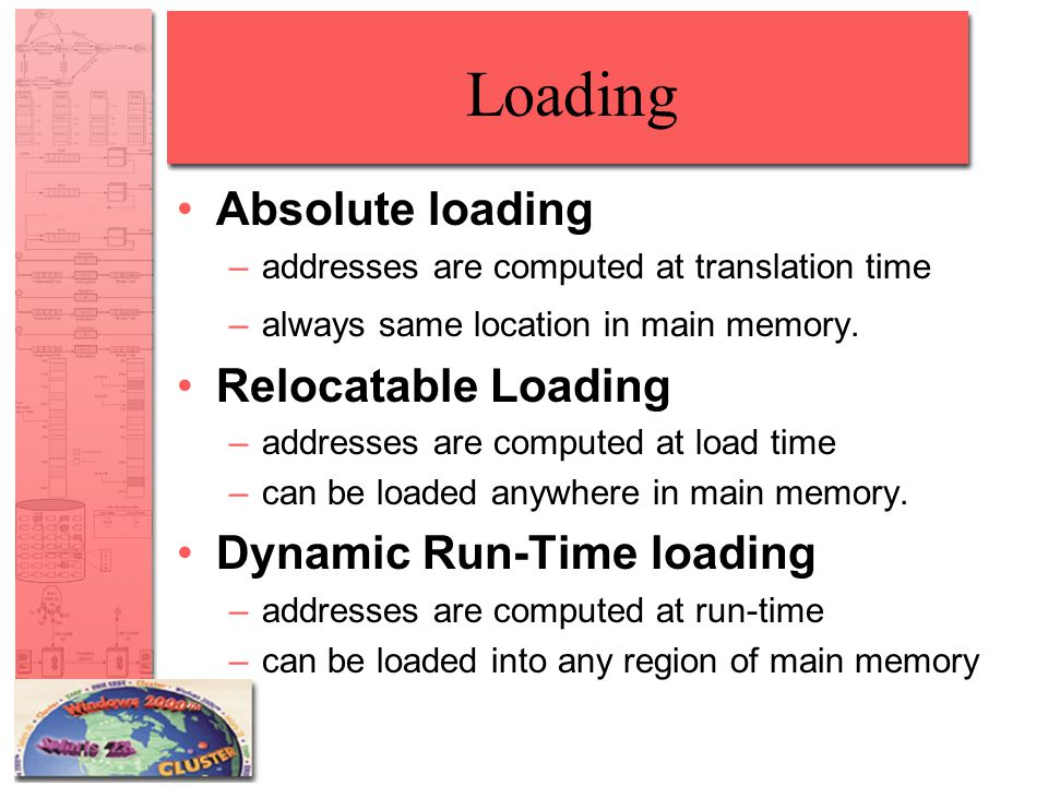 Loading Absolute loading –addresses are computed at translation time –always same location in main memory. Relocatable Loading –addresses are computed