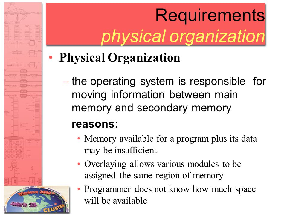 Requirements physical organization Physical Organization –the operating system is responsible for moving information between main memory and secondary