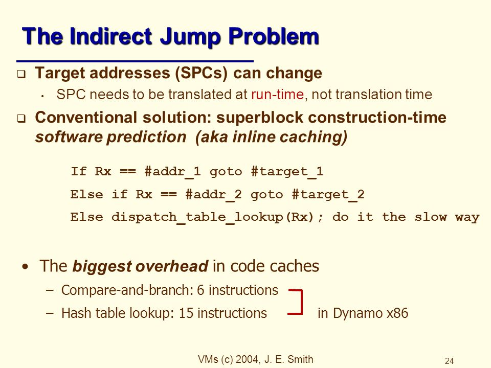 VMs (c) 2004, J. E. Smith 24 The Indirect Jump Problem  Target addresses (SPCs) can change SPC needs to be translated at run-time, not translation ti