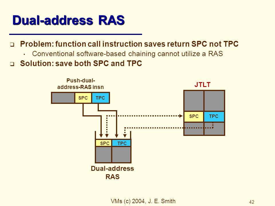 VMs (c) 2004, J. E. Smith 42 SPC TPC Push-dual- address-RAS insn Dual-address RAS  Problem: function call instruction saves return SPC not TPC Conven