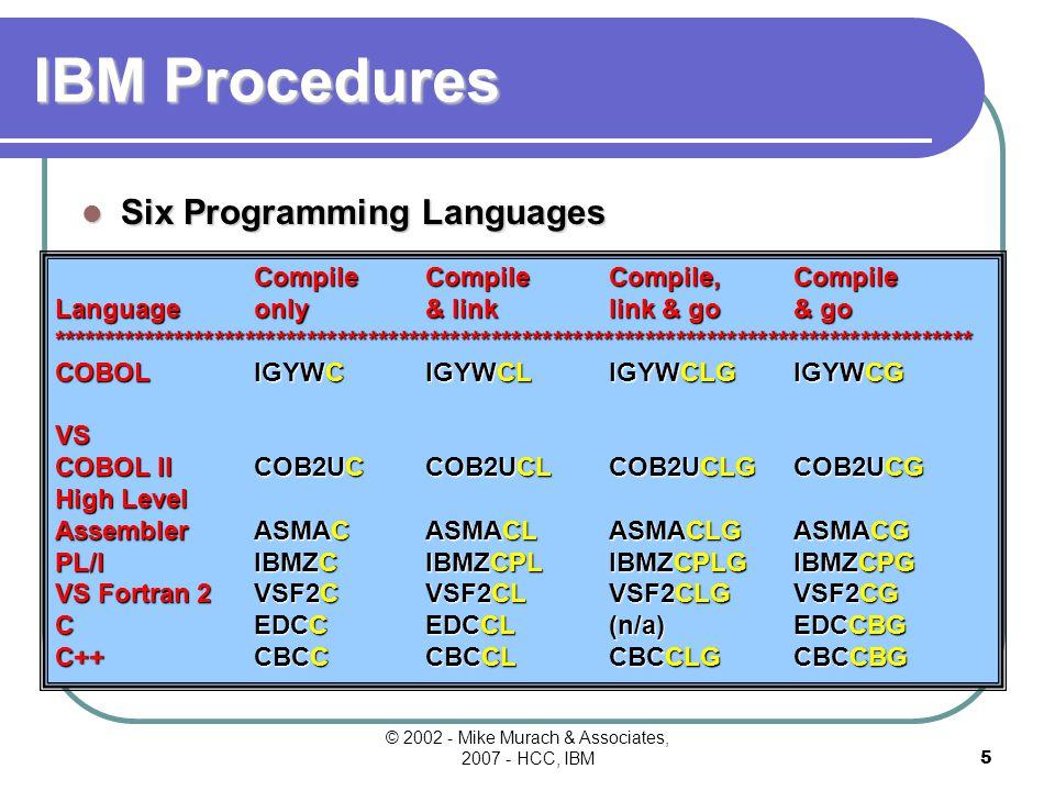5 IBM Procedures Six Programming Languages CompileCompile Compile,Compile Languageonly& linklink & go& go ****************************************************************************************** COBOLIGYWCIGYWCLIGYWCLGIGYWCG VS COBOL IICOB2UCCOB2UCLCOB2UCLGCOB2UCG High Level AssemblerASMACASMACLASMACLGASMACG PL/I IBMZCIBMZCPLIBMZCPLGIBMZCPG VS Fortran 2VSF2CVSF2CLVSF2CLGVSF2CG C EDCCEDCCL(n/a)EDCCBG C++ CBCCCBCCLCBCCLGCBCCBG