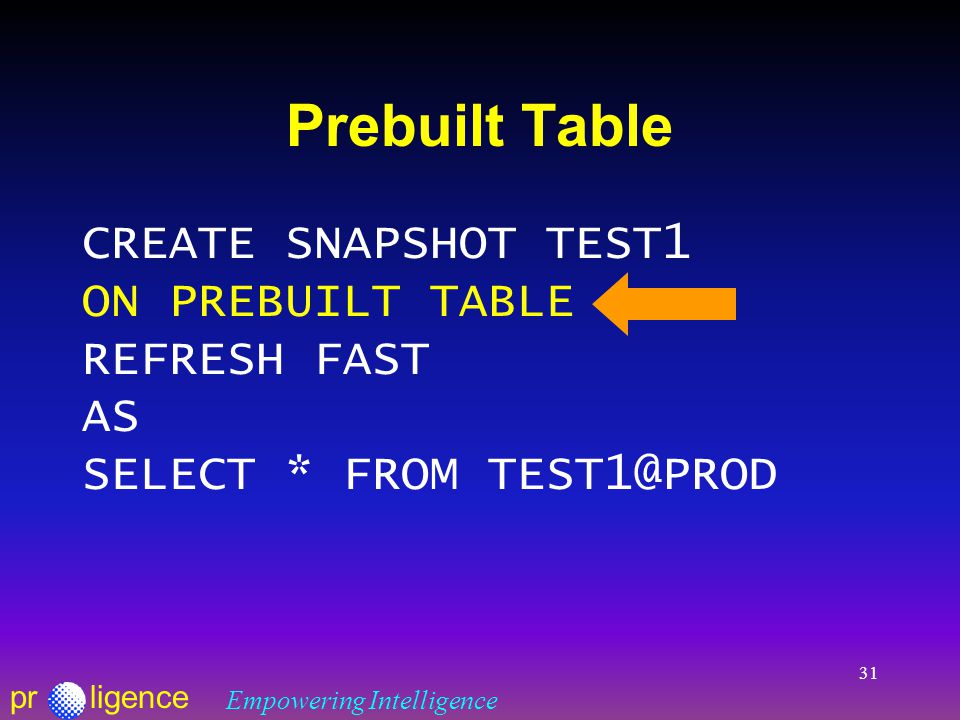 prligence Empowering Intelligence 31 Prebuilt Table CREATE SNAPSHOT TEST1 ON PREBUILT TABLE REFRESH FAST AS SELECT * FROM TEST1@PROD