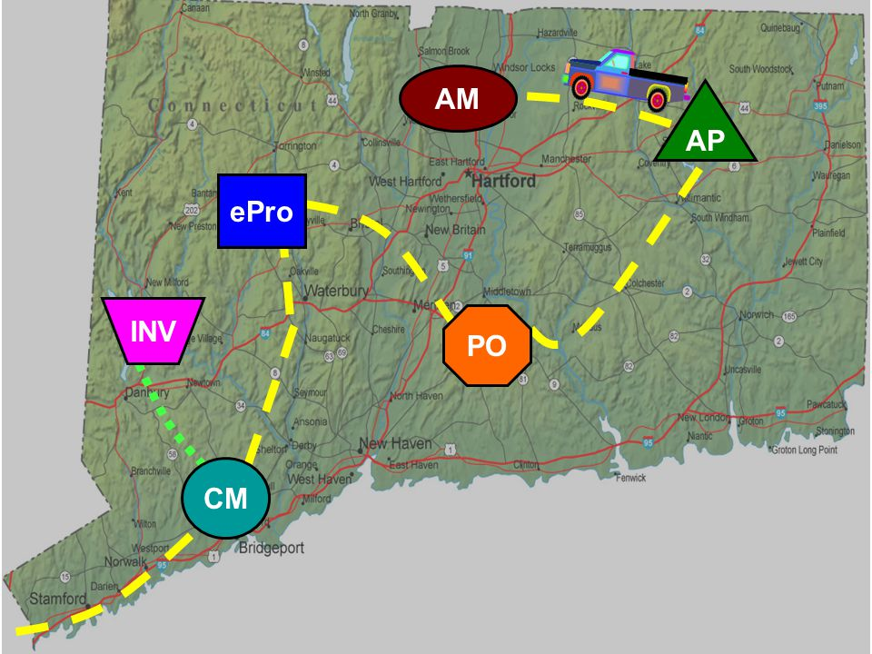 AP Accounts Payable  Asset Line Information