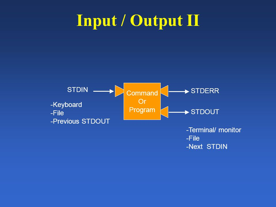 Input / Output II STDERR Command Or Program STDIN STDOUT -Keyboard -File -Previous STDOUT -Terminal/ monitor -File -Next STDIN