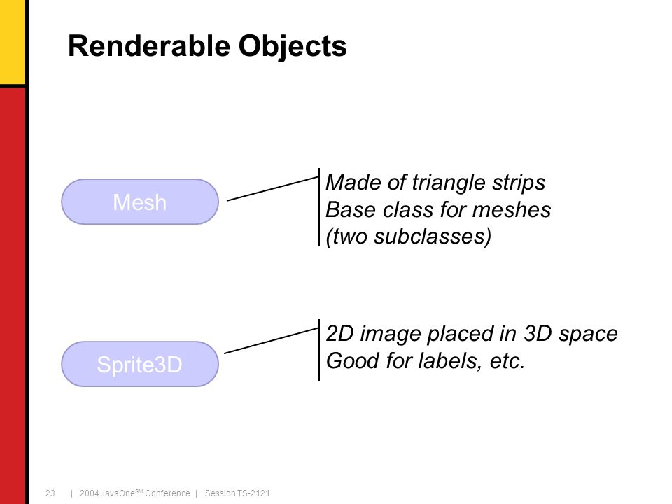| 2004 JavaOne SM Conference | Session TS-2121 23 Renderable Objects Mesh Sprite3D Made of triangle strips Base class for meshes (two subclasses) 2D i