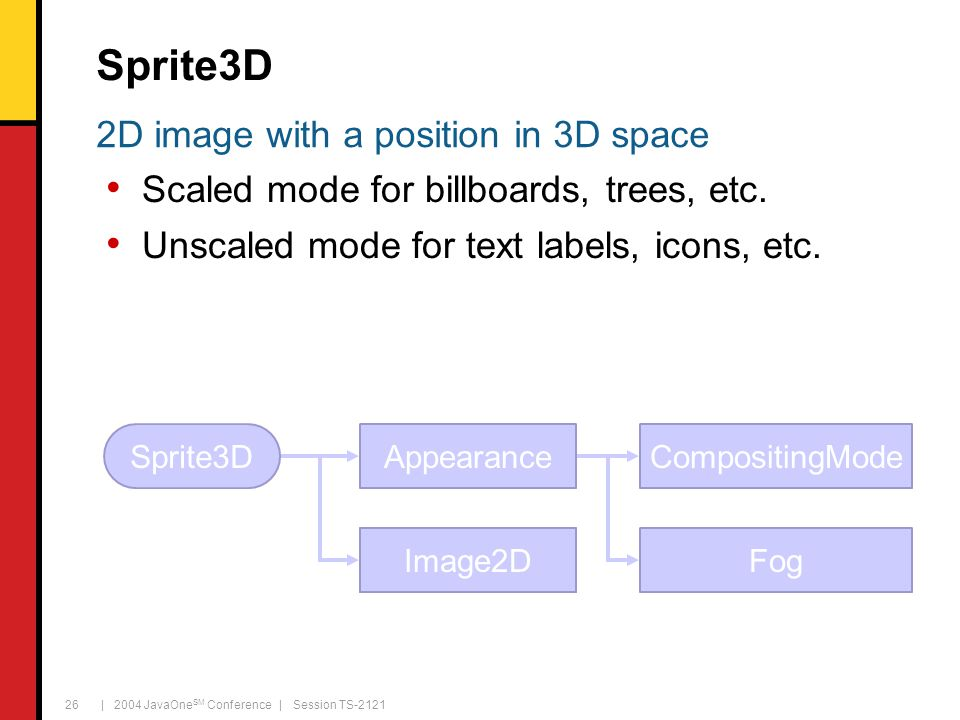| 2004 JavaOne SM Conference | Session TS-2121 26 Sprite3D Scaled mode for billboards, trees, etc.