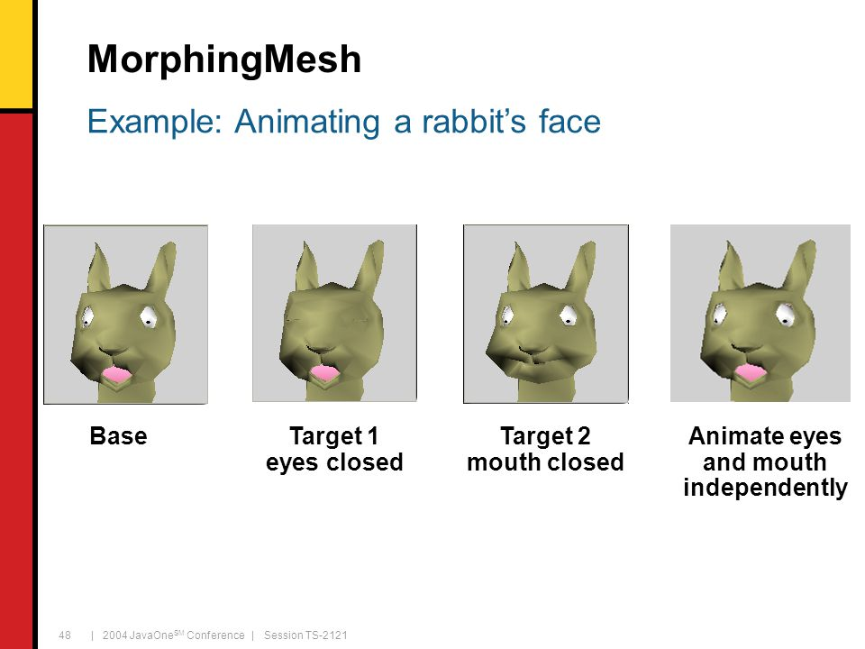 | 2004 JavaOne SM Conference | Session TS-2121 48 MorphingMesh BaseTarget 1 eyes closed Target 2 mouth closed Animate eyes and mouth independently Exa