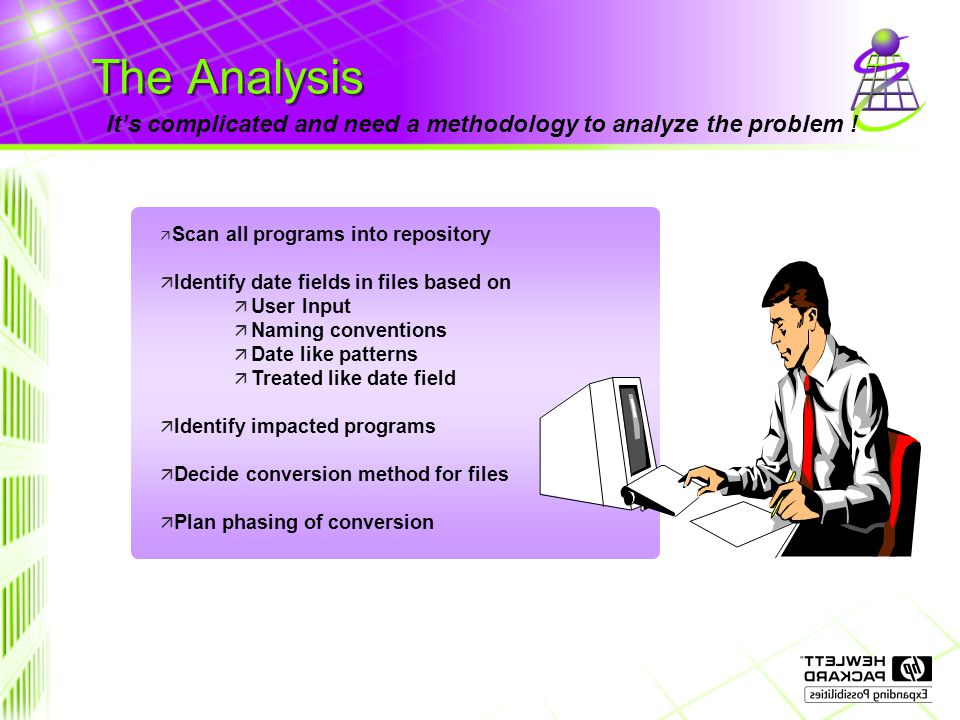 The Analysis It's complicated and need a methodology to analyze the problem .
