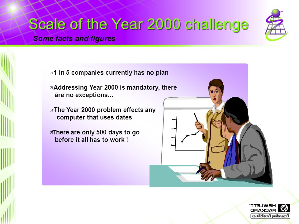 ä 1 in 5 companies currently has no plan ä Addressing Year 2000 is mandatory, there are no exceptions...