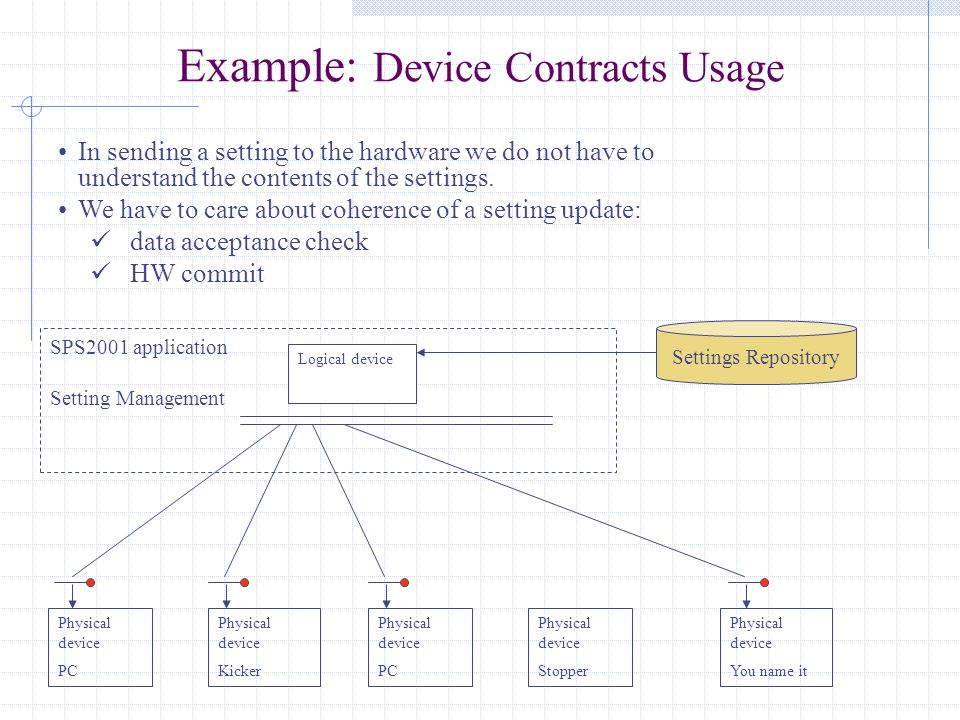 Example: Device Contracts Usage Physical device PC Physical device Kicker Physical device PC Physical device Stopper Physical device You name it SPS2001 application Setting Management Logical device Settings Repository In sending a setting to the hardware we do not have to understand the contents of the settings.