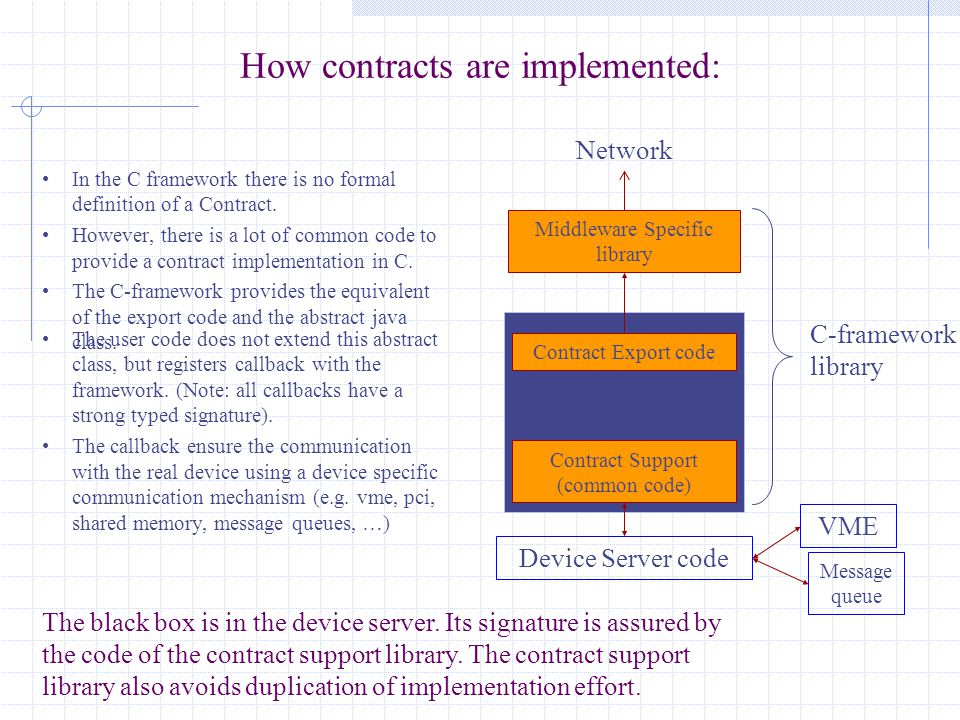 How contracts are implemented: Contract Export code Middleware Specific library Network Contract Support (common code) Device Server code C-framework library In the C framework there is no formal definition of a Contract.