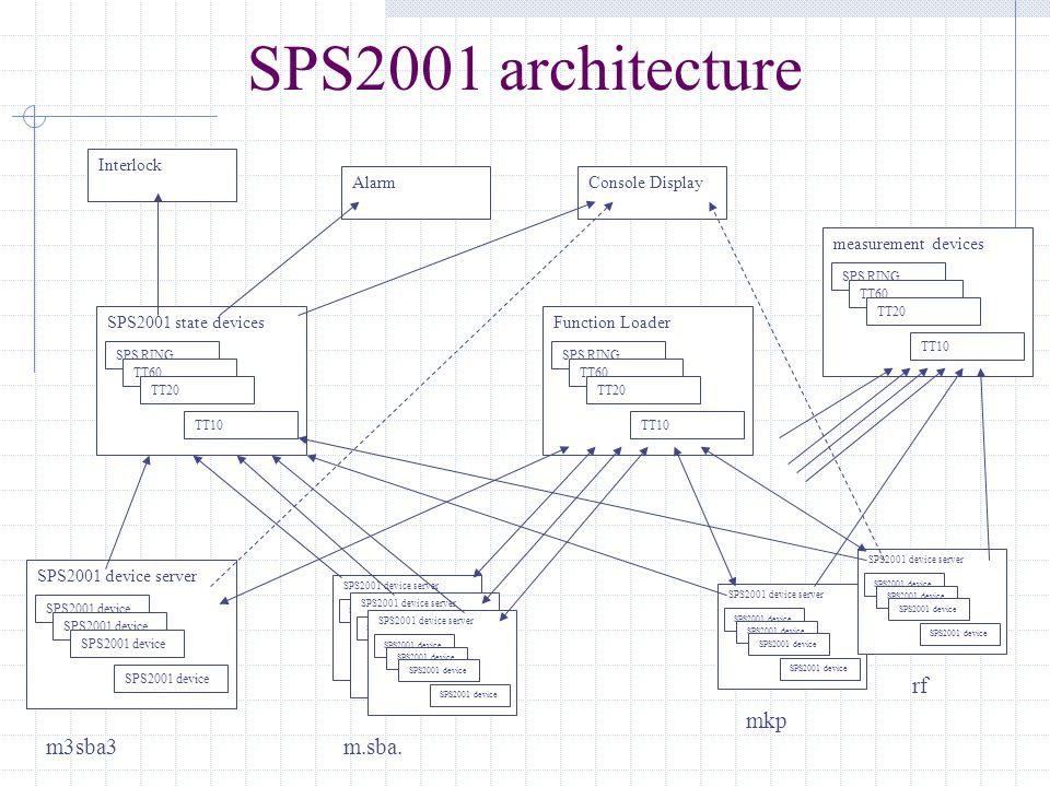 SPS2001 architecture SPS2001 device server SPS2001 device m3sba3 SPS2001 device server SPS2001 device SPS2001 device server SPS2001 device mkp rf SPS2001 device server SPS2001 device SPS2001 device server SPS2001 device SPS2001 device server SPS2001 device m.sba.