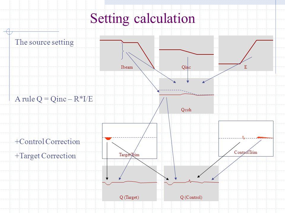E QincIbeam Setting calculation The source setting A rule Q = Qinc – R*I/E Qcoh +Target Correction TargetTrim Q (Target) +Control Correction ControlTrim Q (Control) ControlTrim Q (Control) Ibeam Qcoh Q (Control)Q (Target)