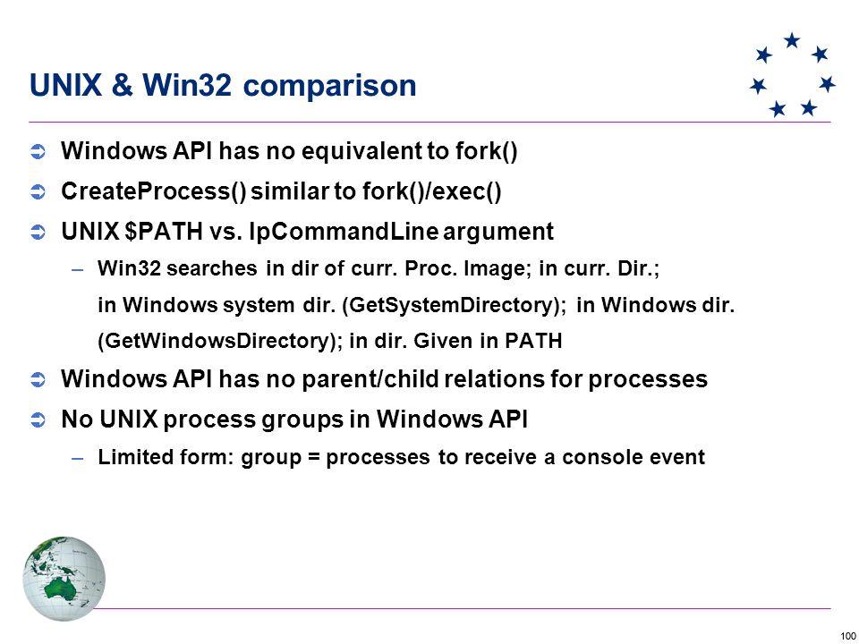 100 UNIX & Win32 comparison  Windows API has no equivalent to fork()  CreateProcess() similar to fork()/exec()  UNIX $PATH vs.