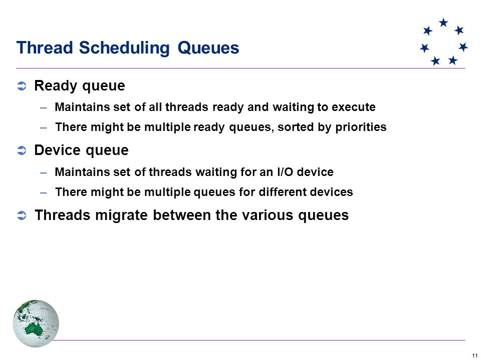 11 Thread Scheduling Queues  Ready queue –Maintains set of all threads ready and waiting to execute –There might be multiple ready queues, sorted by priorities  Device queue –Maintains set of threads waiting for an I/O device –There might be multiple queues for different devices  Threads migrate between the various queues