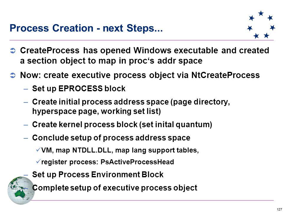 127 Process Creation - next Steps...